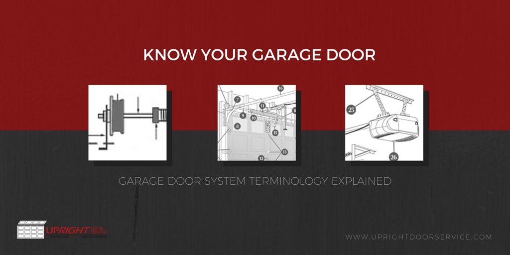 Know Your Garage Door, Durham Region ON